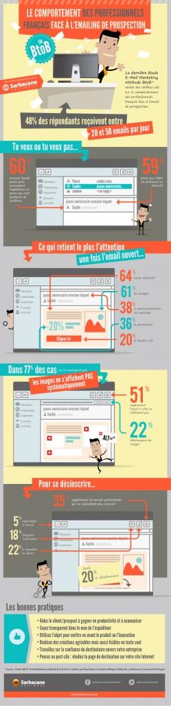 infographie e-mailing BtoB