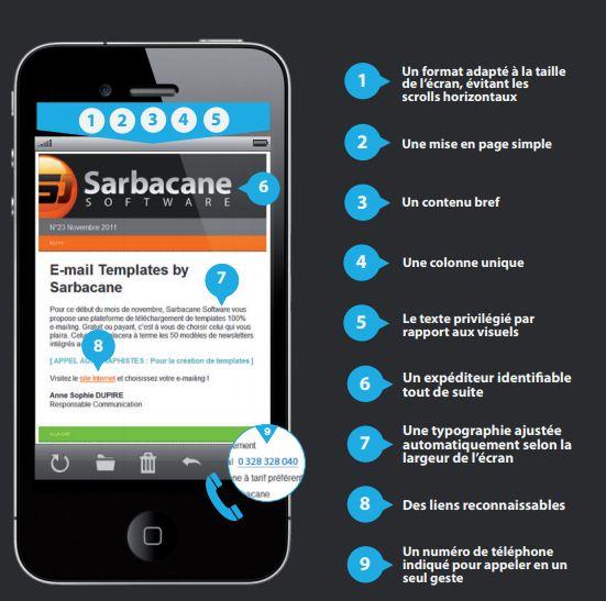 Sarbacane et Mobile